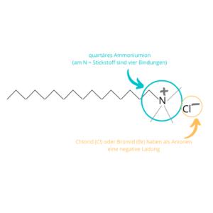 Cetrimoniumchloride